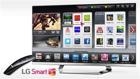 What LG's webOS buy means for Google TV – Gigaom